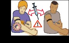 Transmission due au partage d'aiguilles et de seringues