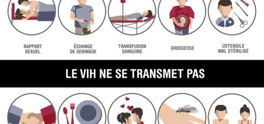 VIH : Comment la femme contamine l'homme ?